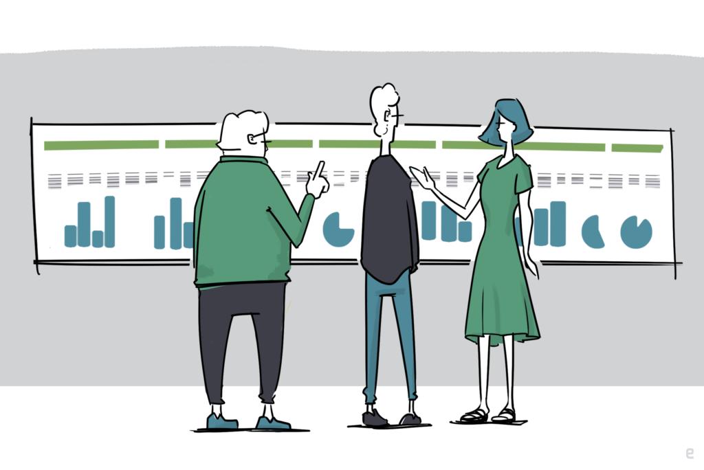 Customer Experience meetbaarheid